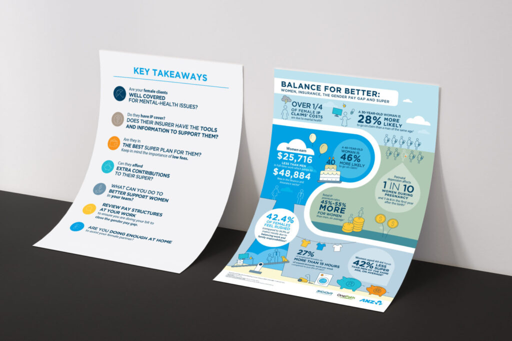 image of a double sided infographic with a journey map and icons on one side and simple bullet points on the other.