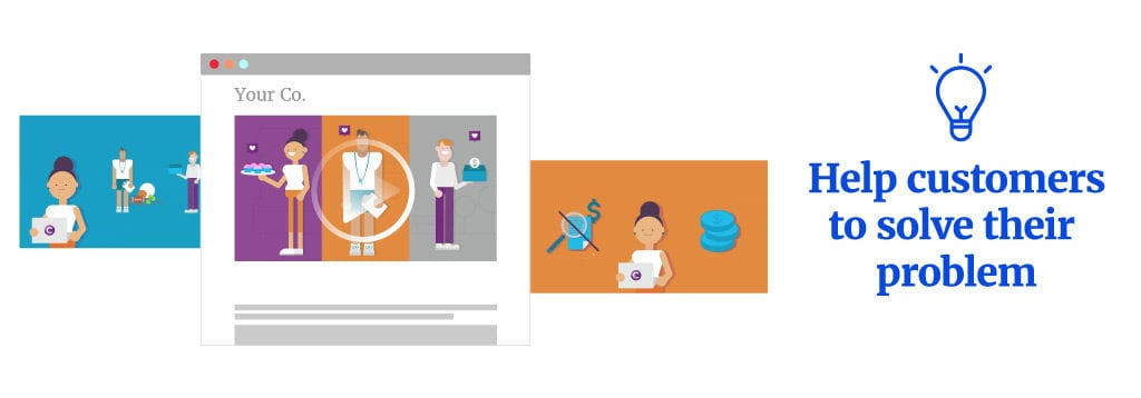 Persuaders - Explainer videos help customers to solve their problems