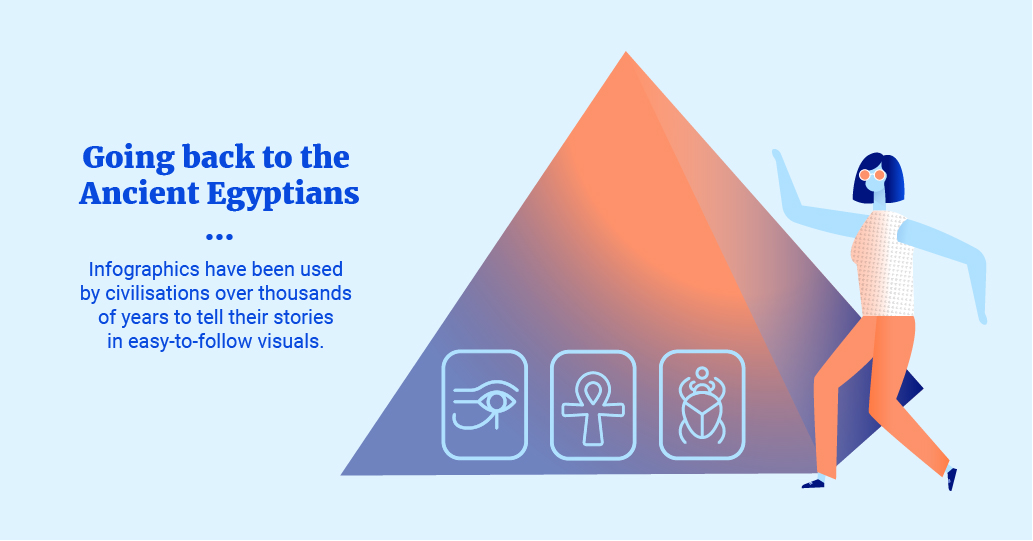 Ancient Egyptians Infographics